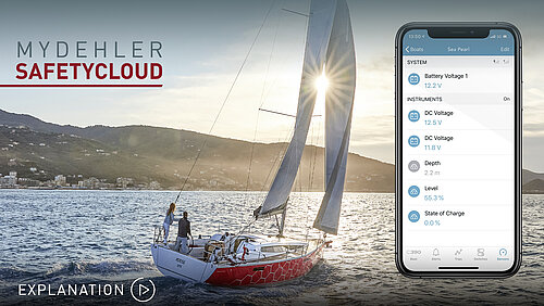 Dehler Safety Cloud - Cutting edge technology for your sailing yacht.