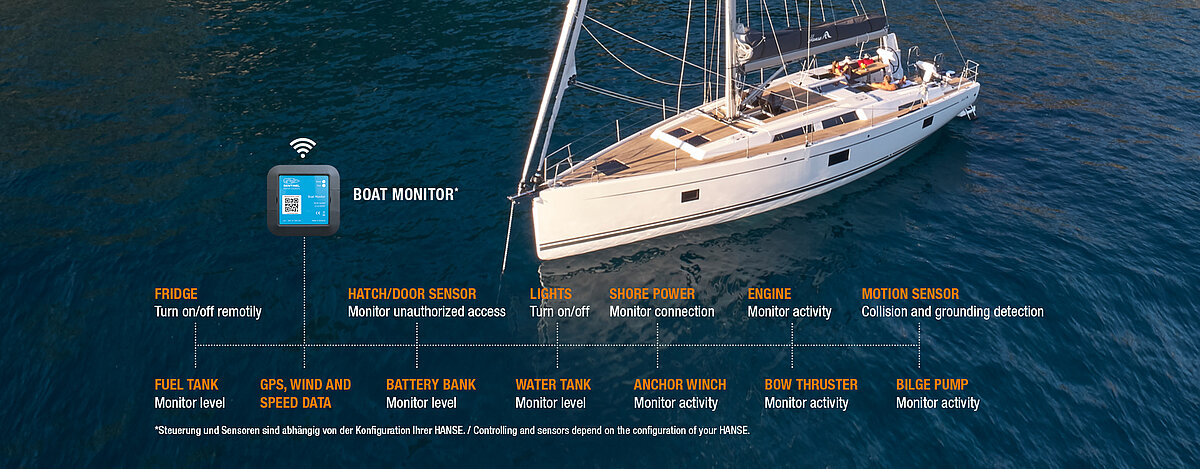 Access your yachts digital data from your smartphone Hanse Yachts are smart boats