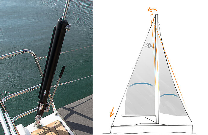 Easily adapt sail profile to all wind conditions and currents