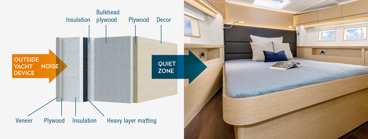 Master cabin features sound proofing