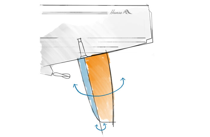 Ideal steering agile and safe rudder balance