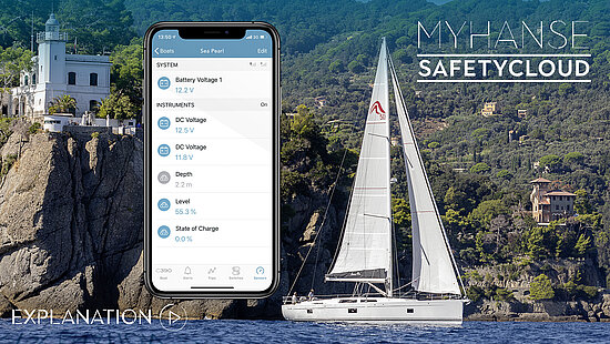 Video tutorial on the MyHanse Safety Cloud