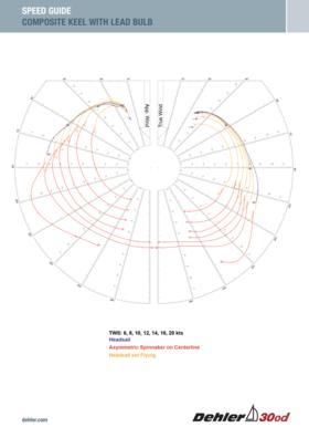 Dehler 30 one design Hız kılavuzu | Dehler