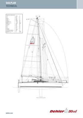 Dehler 30 one design Yelken planı | teknik | Dehler