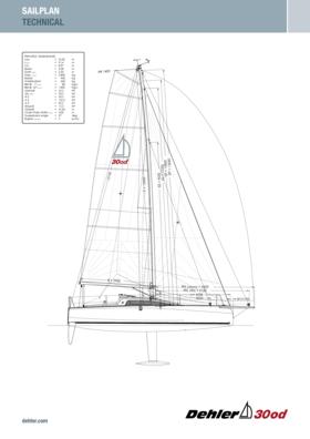 Dehler 30 one design Yelken planı | Konvansiyonel | Dehler