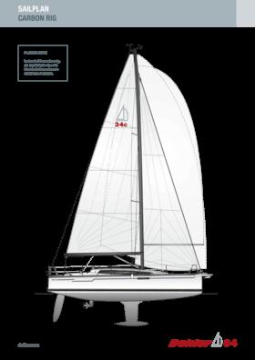Dehler 34 出海计划 | 碳素钻机 | Dehler