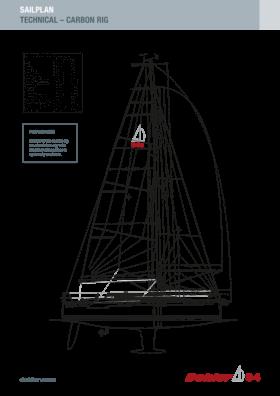 Dehler 34 出海计划 | 技术--碳素钻机 | Dehler