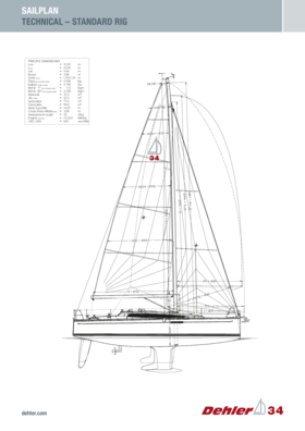 Dehler 34 出海计划 | 技术--标准钻机 | Dehler
