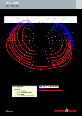 Dehler 38 SQ Speed guide | MD Pinhead | Dehler