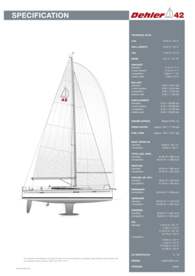 Dehler 42 | Especificaciones estándar | Dehler