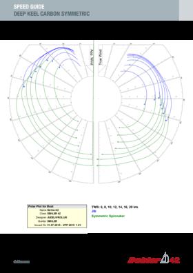 Dehler 42 Guide de vitesse | Quille profonde en carbone, symétrique | Dehler