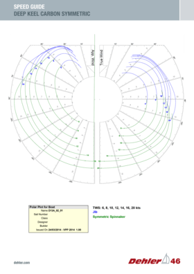 Dehler 46 速度指南 | 深龙骨,碳纤维,对称性 | Dehler