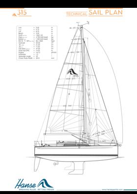 Hanse 315 технический план паруса | Hanse