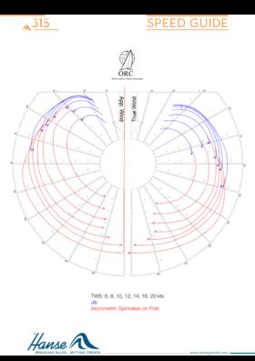 Hanse 315 速度指南 | Hanse