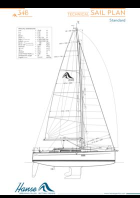 Hanse 348 Plan de Vela | Plan de vela técnico | Hanse