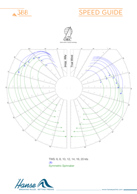 Hanse 388 Speed Guide | Jib / symmetric spinnaker | Hanse