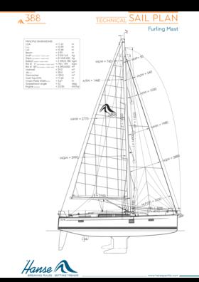Hanse 388 sail plan | technical sail plan (furling mast) | Hanse