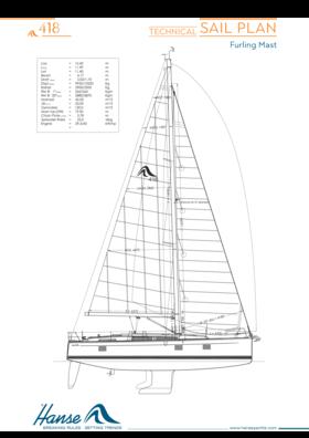 Hanse 418 sail plan | technical sail plan (furling mast) | Hanse