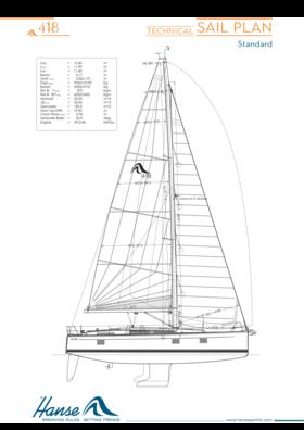 Hanse 418 sail plan | technical sail plan (standard) | Hanse