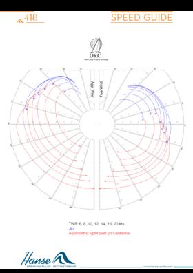 Hanse 418 Speed Guide | Asymetric | Hanse
