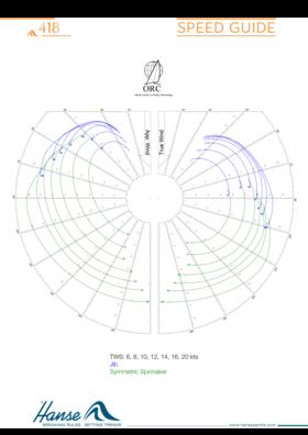 Hanse 418 Speed Guide | Symmetric | Hanse
