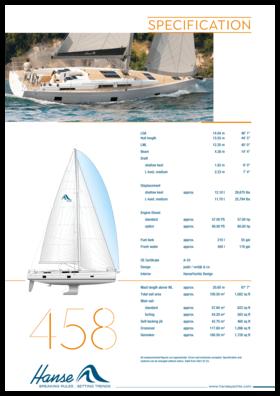 Hanse 458 Спецификация | Hanse