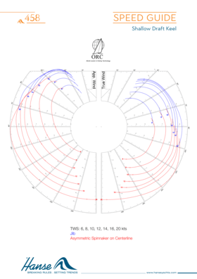 Hanse 458 Указатель скорости | Киль малой осадки | Hanse