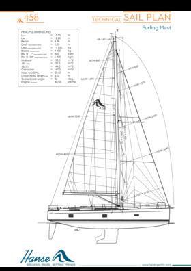 Hanse 458  план паруса | технический план паруса (закручивающаяся мачта) | Hanse