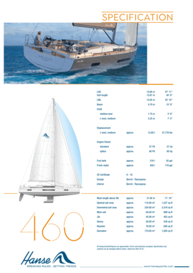 Hanse 460 Standard specification | Hanse