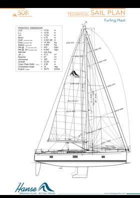 Hanse 508 yelken planı | teknik yelken planı (sarma direği) | Hanse