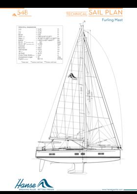Hanse 548 plano de las velas | plano técnico de las velas (mástil enrollable) | Hanse