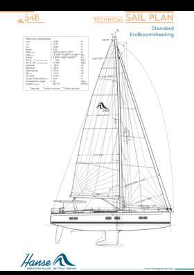 Hanse 548 plano de las velas | plano técnico de las velas (escota de extremo estándar) | Hanse