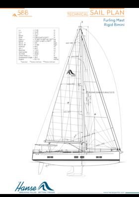 Hanse 588 plan de vela | plan técnico de velas (mástil enrollable y bimini rígido) | Hanse