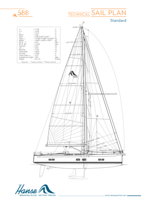 Hanse 588 plan de vela | plan de velas técnicas (estándar) | Hanse