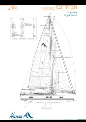 Hanse 588 plan de vela | plan de velas técnicas (bimini rígido estándar) | Hanse