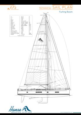 Hanse 675 Segelplan | technischer Segelplan (Rollbaum) | Hanse