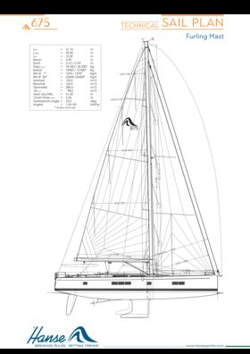 Hanse 675 Segelplan | technischer Segelplan (Rollmast) | Hanse