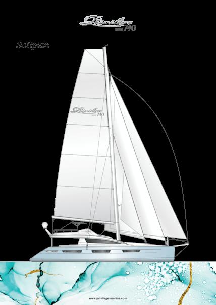 Privilège Serie 740 | Sailplan | Privilège