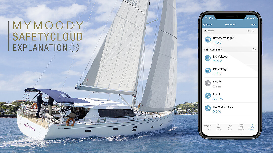 Moody Safety Cloud - Advanced yacht technology